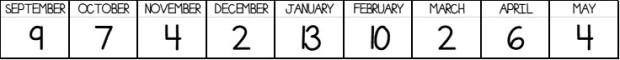 MTG DATES19-20.emf